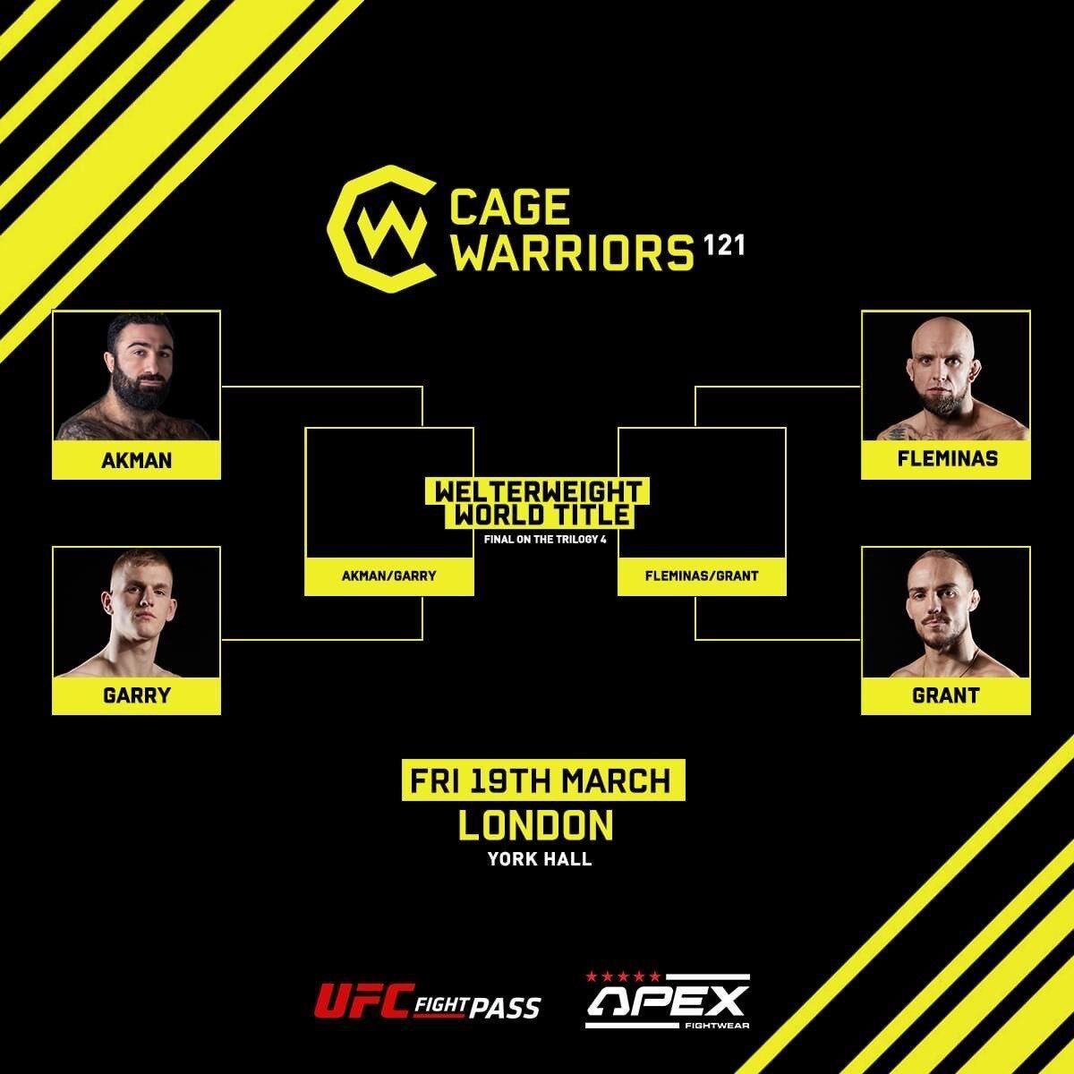 Rostem Akman fightas på Cage Warriors med titel i sikte – möter irländaren Ian Garry